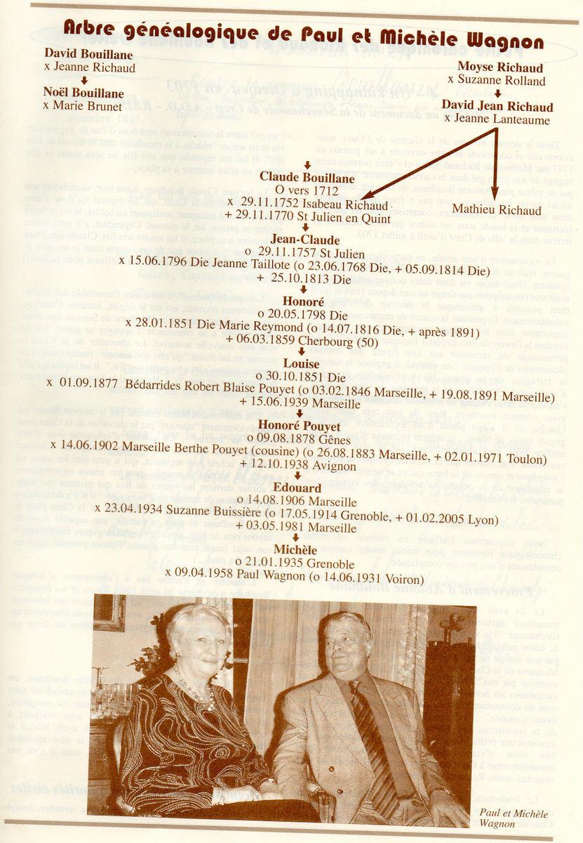 Guy Boyer Et Maurice De Courpalay Musique Polyphonique